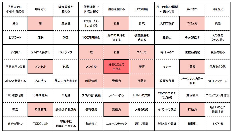 f:id:nadsukimikadsuki220:20180106023625p:plain
